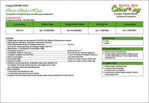 price list 1 juta rupiah perbulan cluster bukit hijau kampung buah cikalong