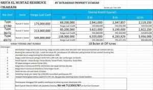 price list griya el mumtaz cikarang