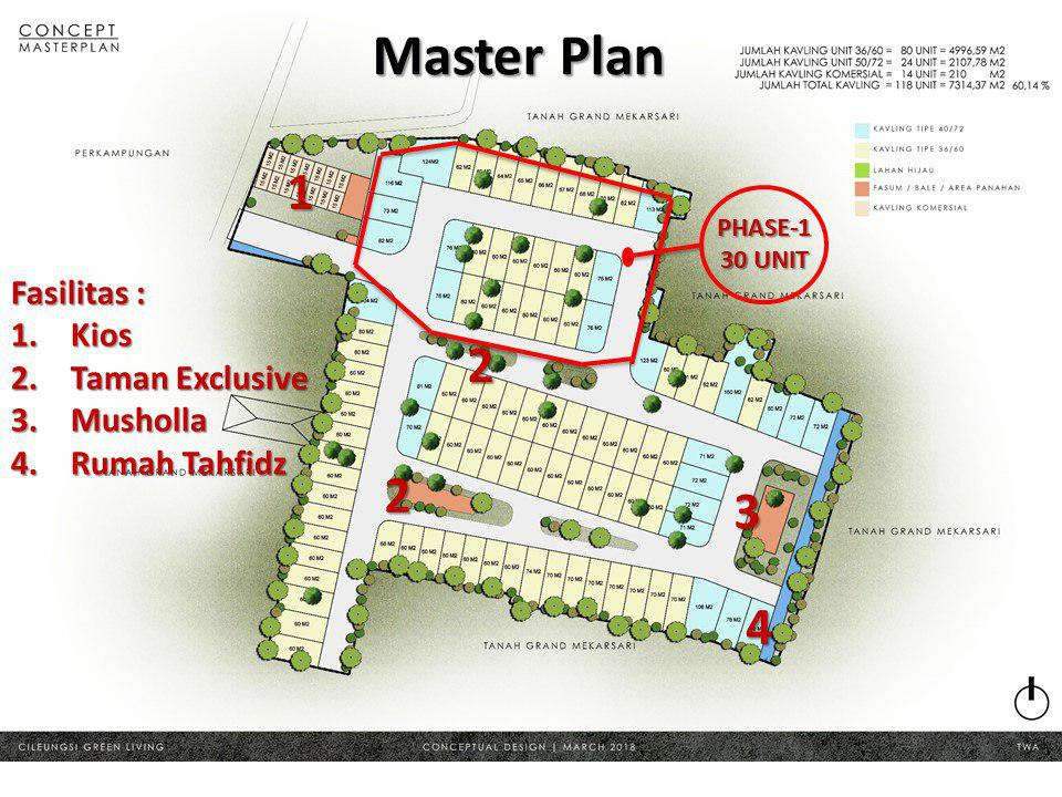 master plan adreena village cileungsi