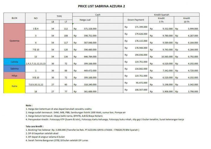 price list rumah syariah di setu sabrina azzura 2