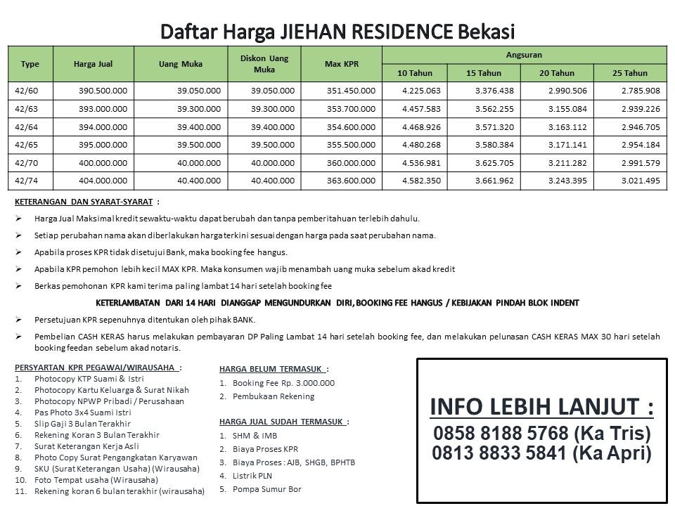 Price List DP 0% Menggunakan KPR Bank: